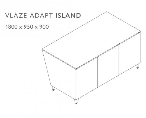 island sizes